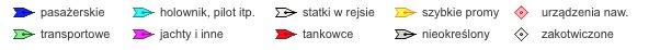 opis ruch statków Ustka24.Info