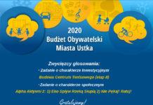 Znamy już wyniki głosowania w Budżecie Obywatelskim Ustka 2020 - ustka24.info