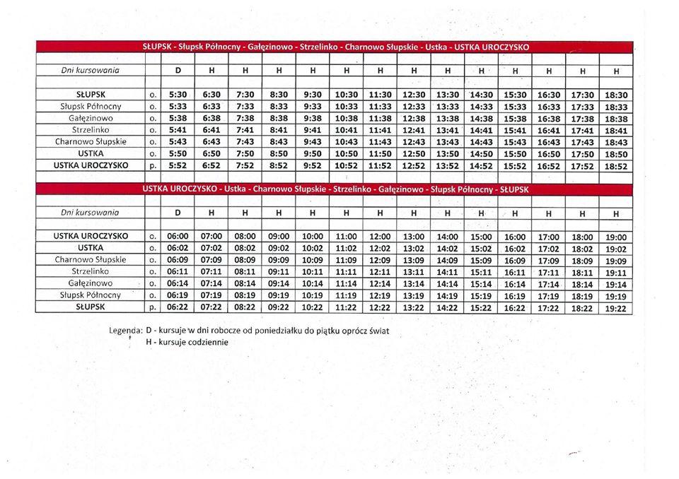 Aktualny rozkład PKP Ustka - Słupsk - Ustka #ustka24info